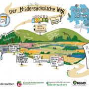 Niedersächsischer Weg durch Landtag beschlossen